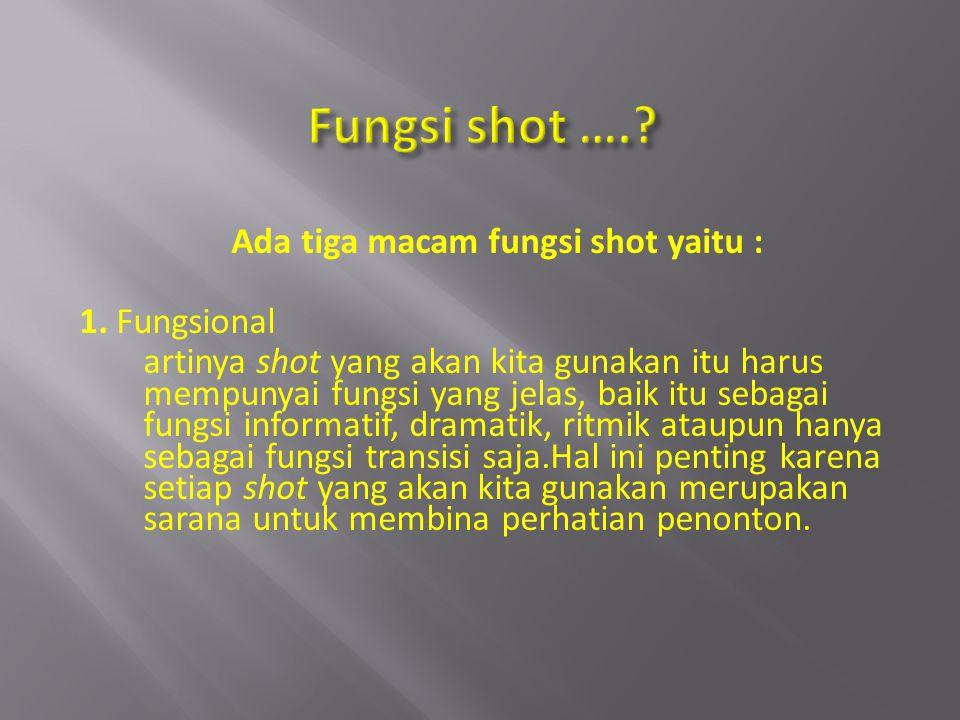 Fungsi shot ….