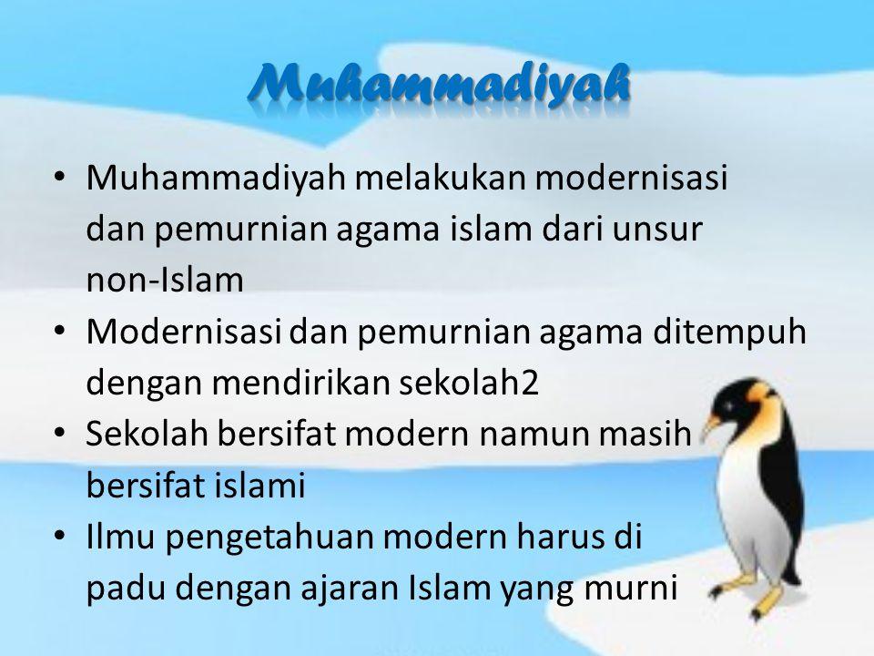 Muhammadiyah Muhammadiyah melakukan modernisasi