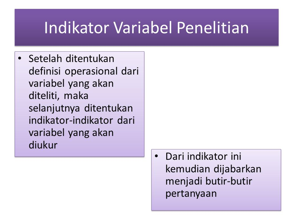 Indikator Variabel Penelitian