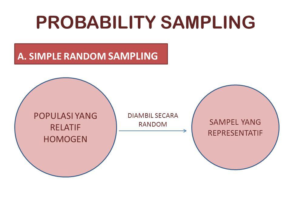 PROBABILITY SAMPLING A. SIMPLE RANDOM SAMPLING