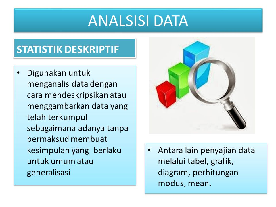 ANALSISI DATA STATISTIK DESKRIPTIF