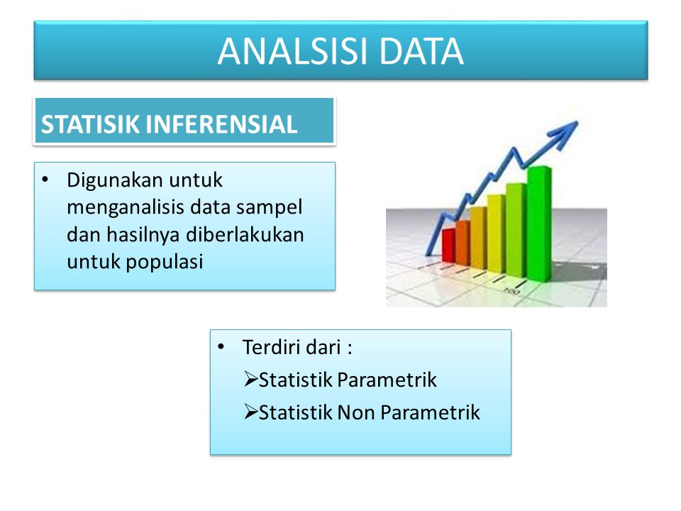 ANALSISI DATA STATISIK INFERENSIAL