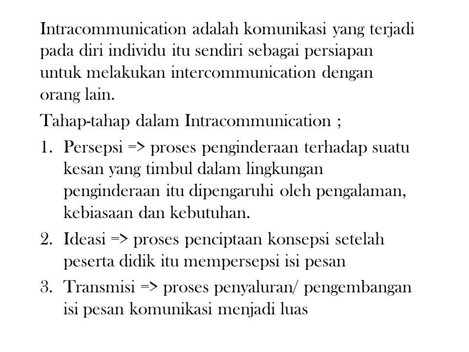 Intracommunication adalah komunikasi yang terjadi pada diri individu itu sendiri sebagai persiapan untuk melakukan intercommunication dengan orang lain.