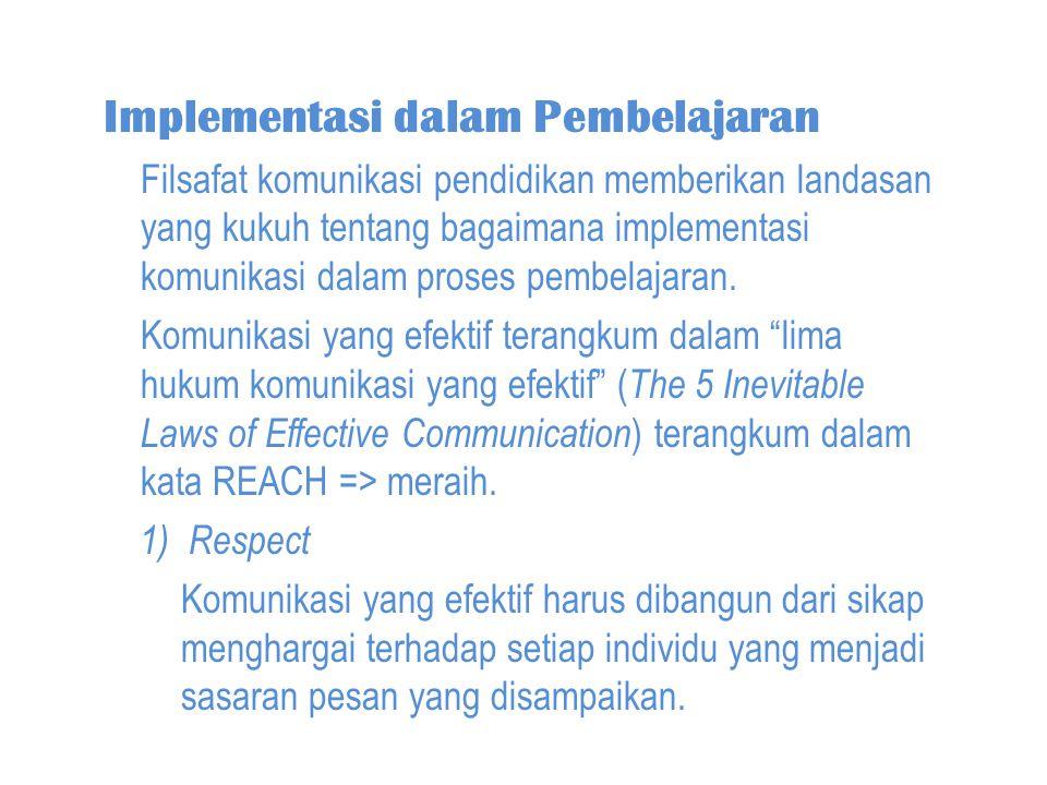 Implementasi dalam Pembelajaran