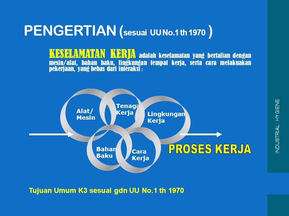 PENGERTIAN (sesuai UU No.1 th 1970 )