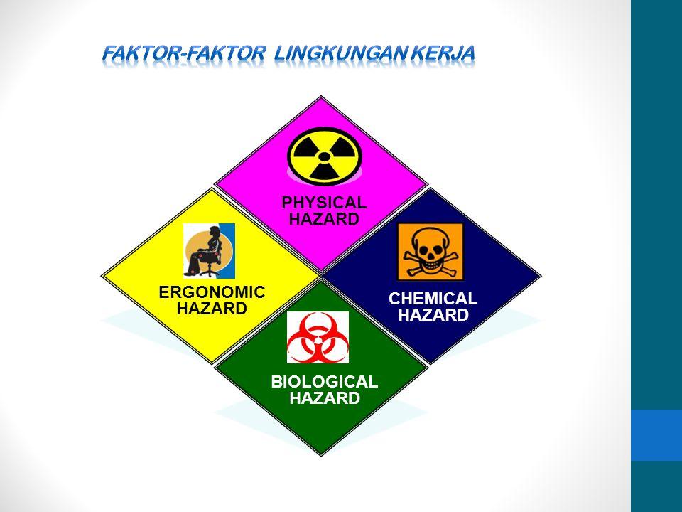 Faktor-Faktor Lingkungan Kerja