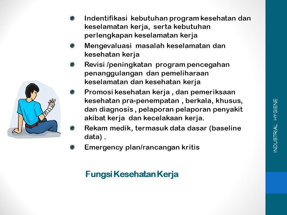 Fungsi Kesehatan Kerja