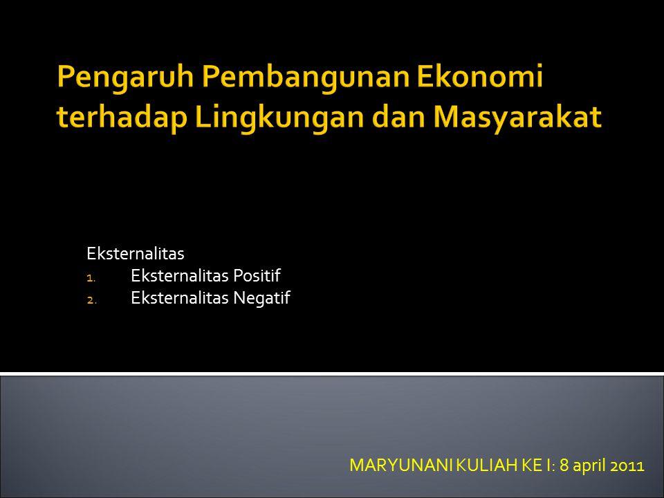 Pengaruh Pembangunan Ekonomi terhadap Lingkungan dan Masyarakat