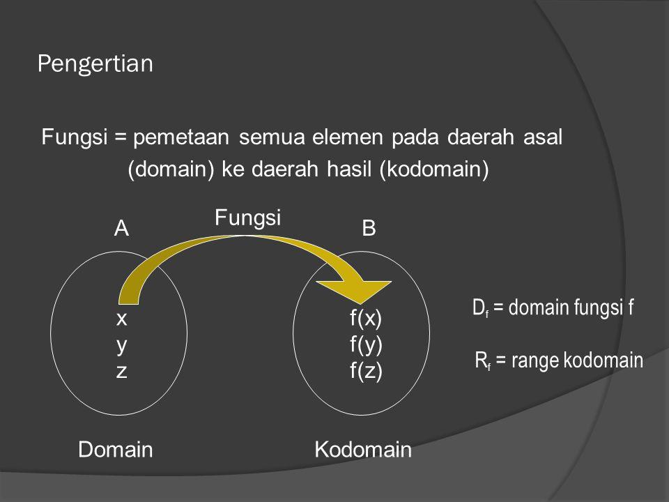 Pengertian Fungsi = pemetaan semua elemen pada daerah asal (domain) ke daerah hasil (kodomain) Domain.