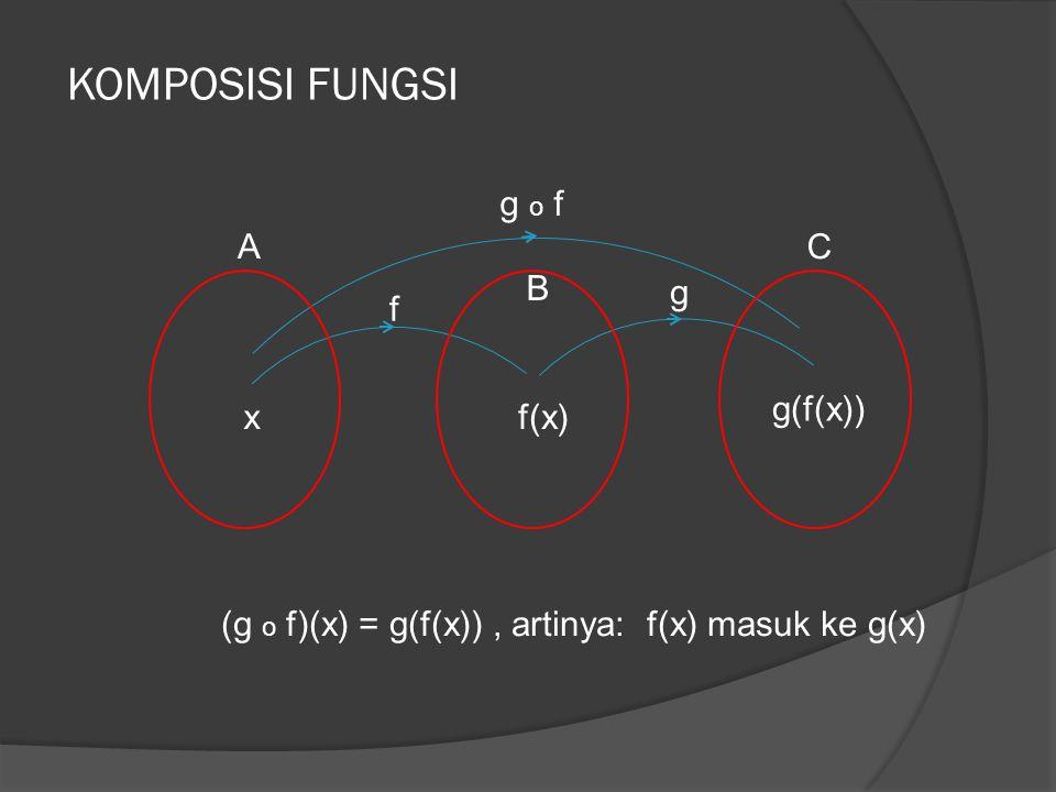 KOMPOSISI FUNGSI x f(x) g(f(x)) f g g o f A B C
