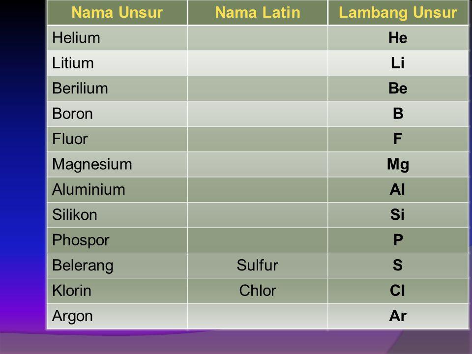 Nama Unsur Nama Latin. Lambang Unsur. Helium. He. Litium. Li. Berilium. Be. Boron. B. Fluor.