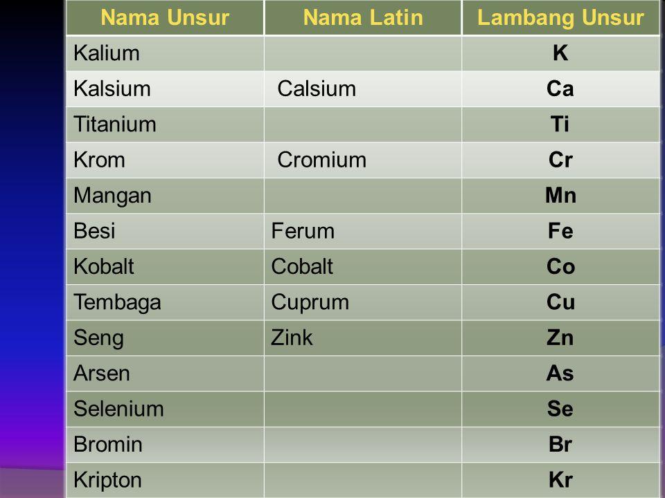 Nama Unsur Nama Latin. Lambang Unsur. Kalium. K. Kalsium. Calsium. Ca. Titanium. Ti. Krom.