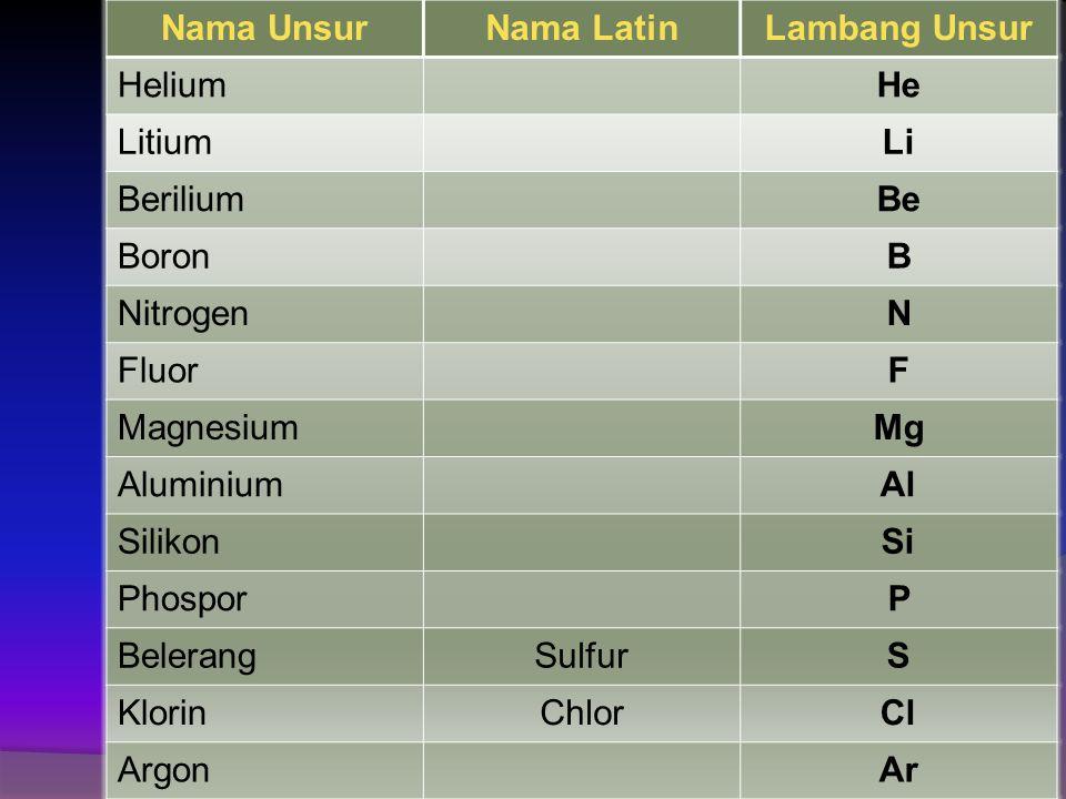Nama Unsur Nama Latin. Lambang Unsur. Helium. He. Litium. Li. Berilium. Be. Boron. B. Nitrogen.