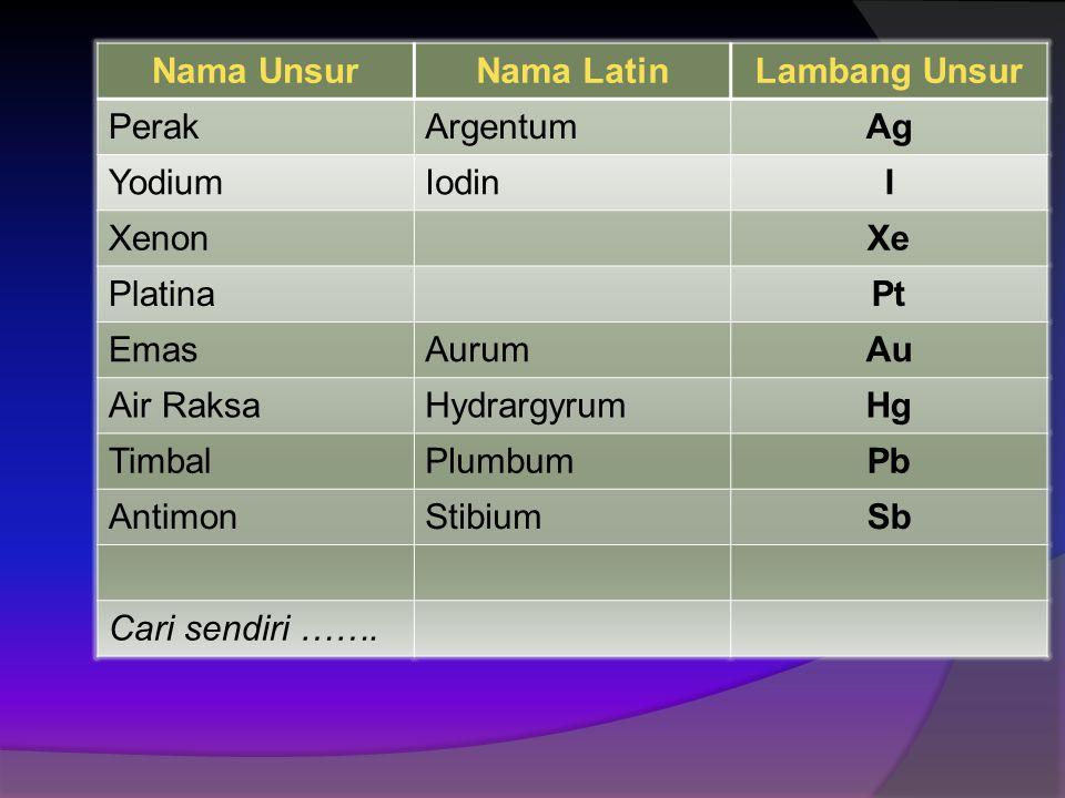 Nama Unsur Nama Latin. Lambang Unsur. Perak. Argentum. Ag. Yodium. Iodin. I. Xenon. Xe. Platina.