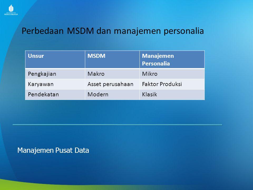 Perbedaan MSDM dan manajemen personalia