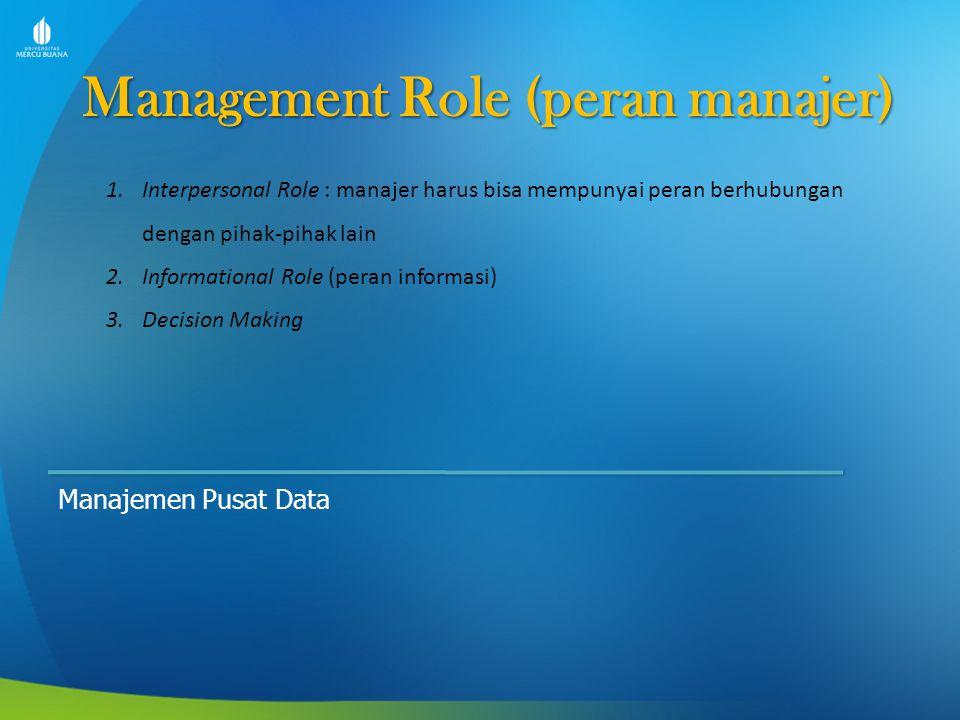 Management Role (peran manajer)