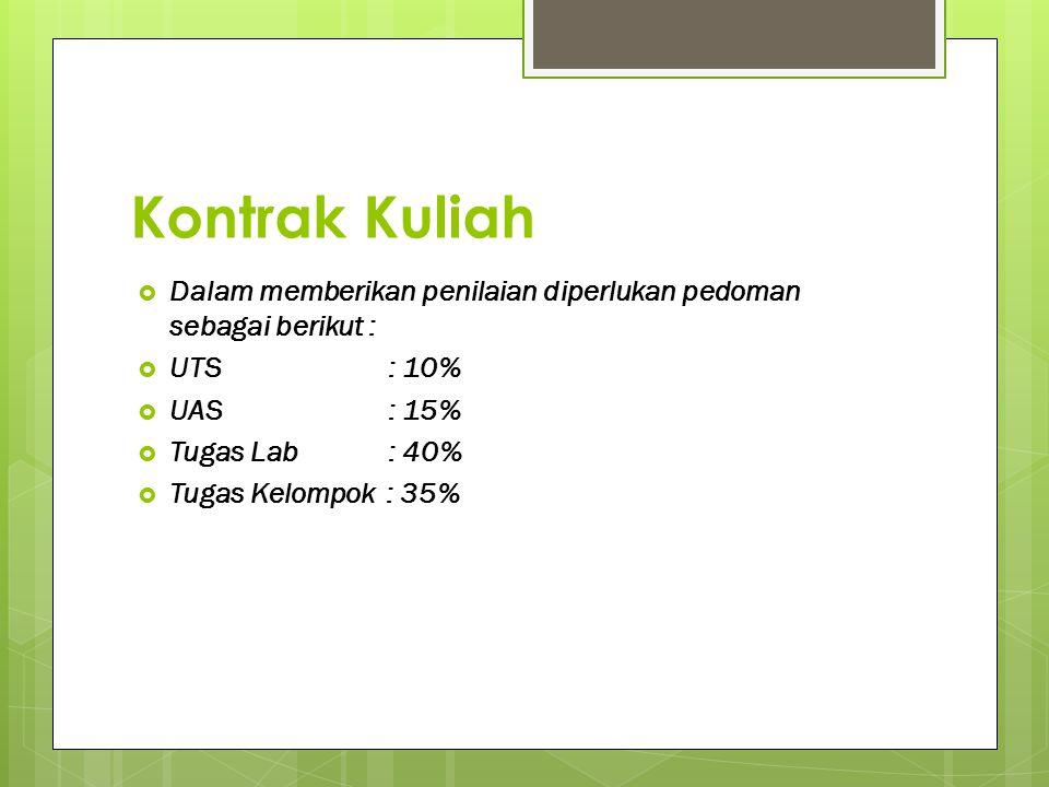 Kontrak Kuliah Dalam memberikan penilaian diperlukan pedoman sebagai berikut : UTS : 10% UAS : 15%