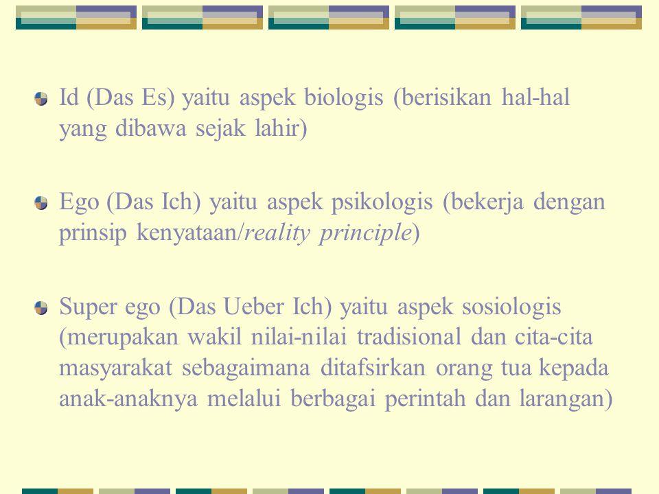 Id (Das Es) yaitu aspek biologis (berisikan hal-hal yang dibawa sejak lahir)