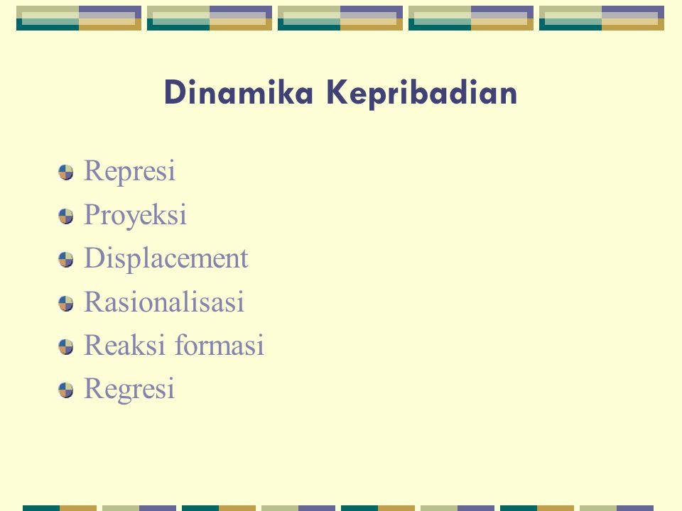 Dinamika Kepribadian Represi Proyeksi Displacement Rasionalisasi