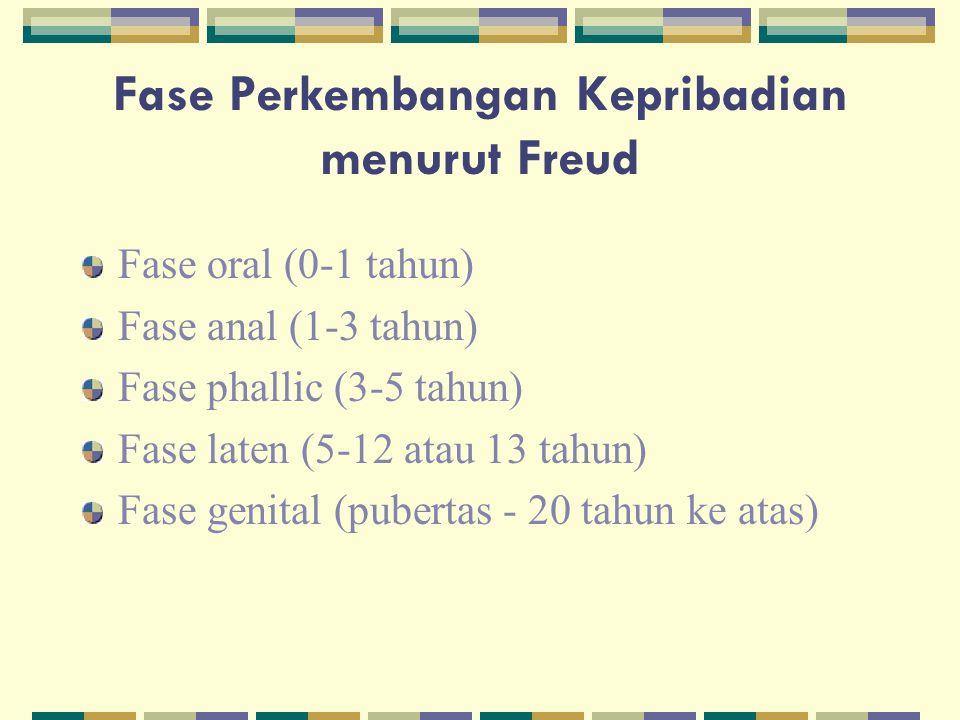 Fase Perkembangan Kepribadian menurut Freud