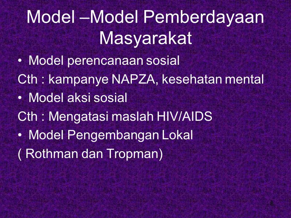 Model –Model Pemberdayaan Masyarakat