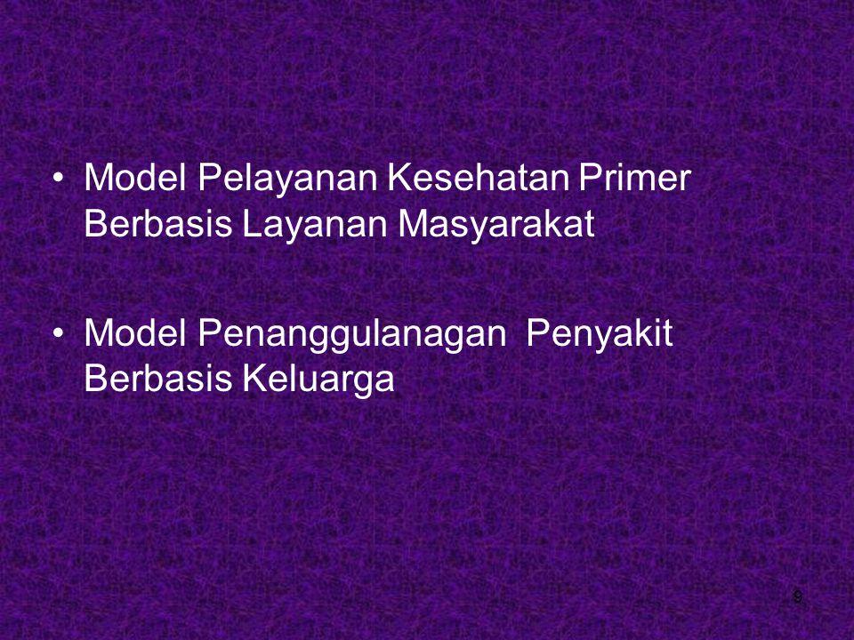 Model Pelayanan Kesehatan Primer Berbasis Layanan Masyarakat