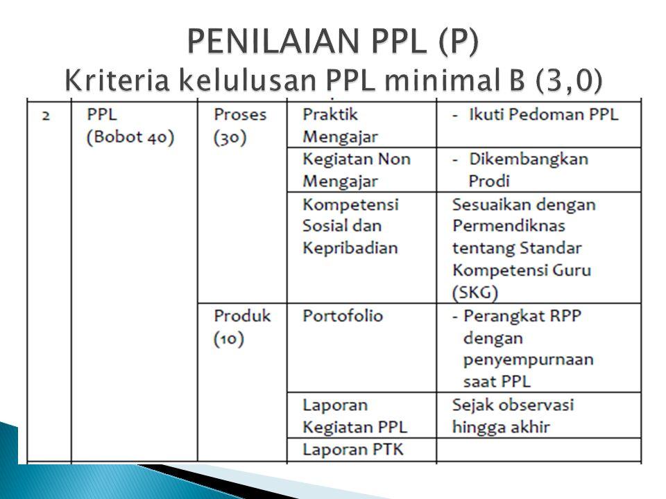PENILAIAN PPL (P) Kriteria kelulusan PPL minimal B (3,0)