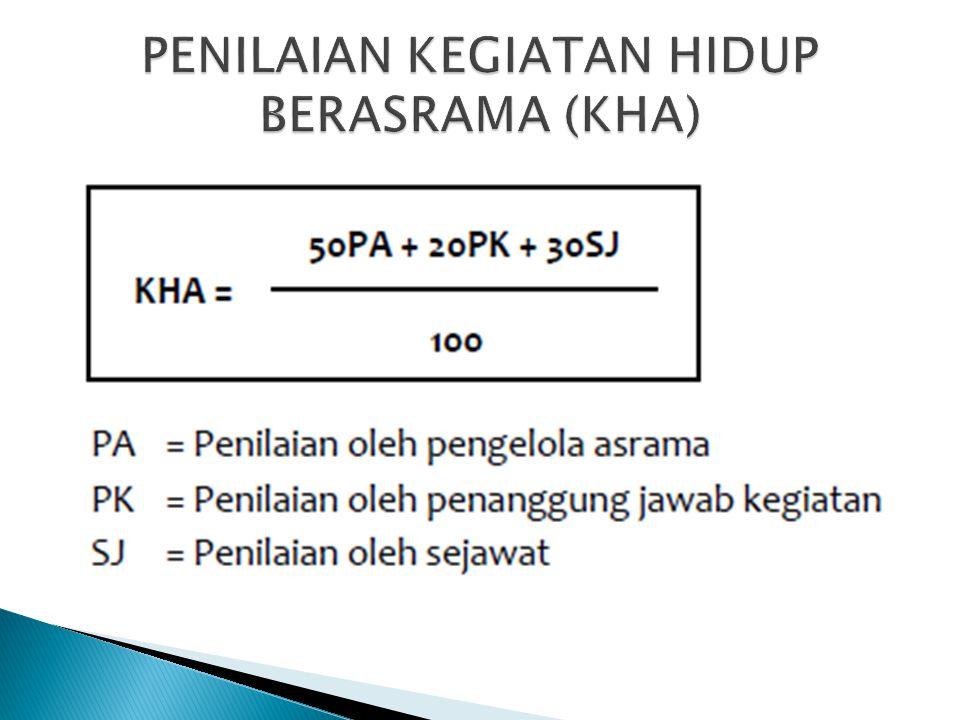 PENILAIAN KEGIATAN HIDUP BERASRAMA (KHA)