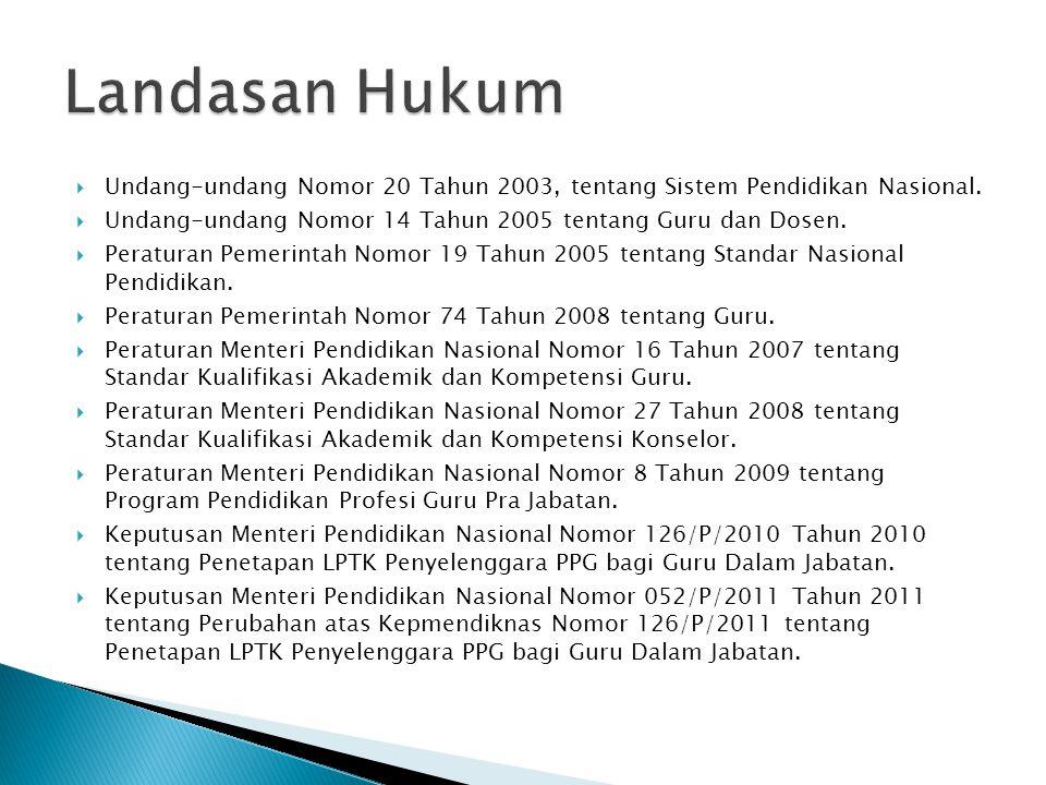 Landasan Hukum Undang-undang Nomor 20 Tahun 2003, tentang Sistem Pendidikan Nasional. Undang-undang Nomor 14 Tahun 2005 tentang Guru dan Dosen.