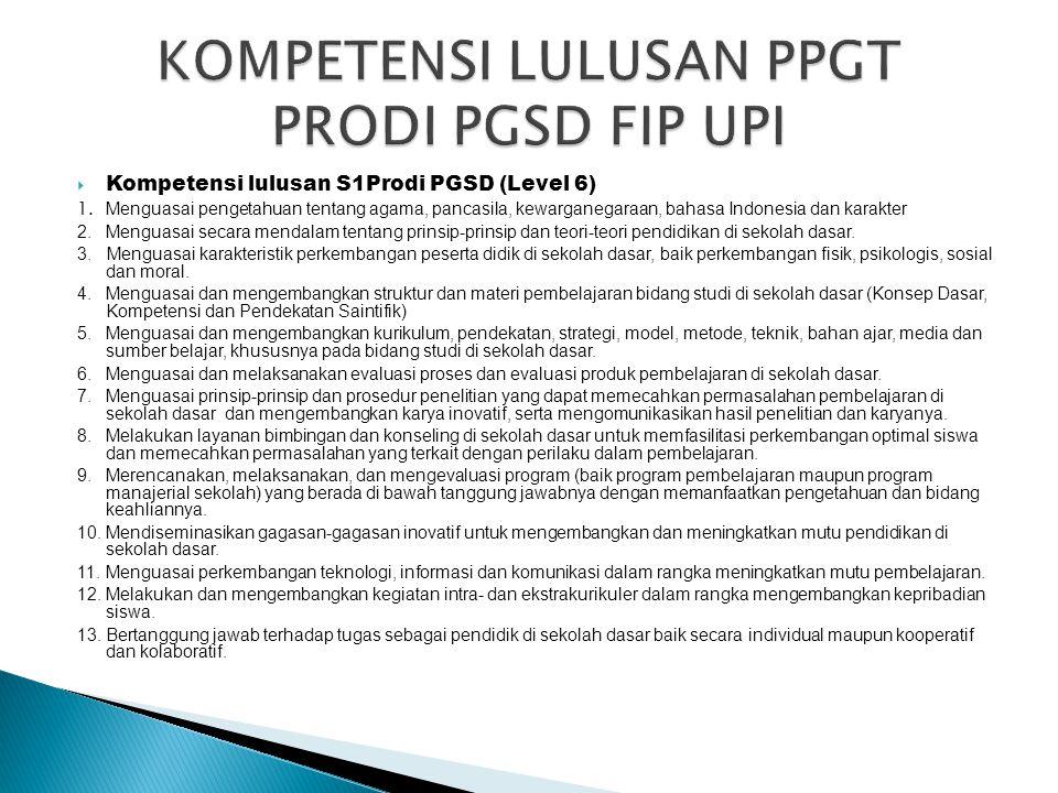 KOMPETENSI LULUSAN PPGT PRODI PGSD FIP UPI