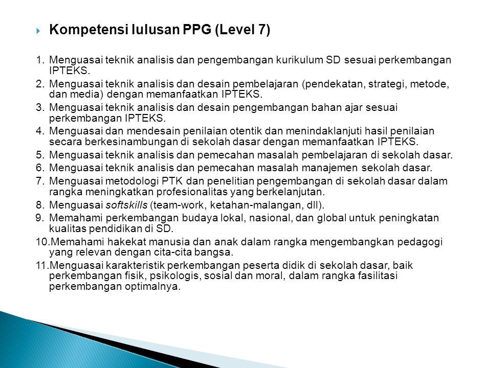 Kompetensi lulusan PPG (Level 7)