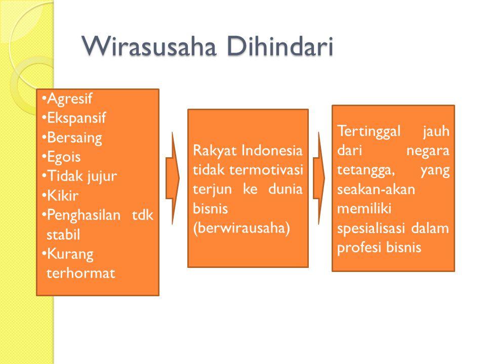 Wirasusaha Dihindari Agresif Ekspansif Bersaing