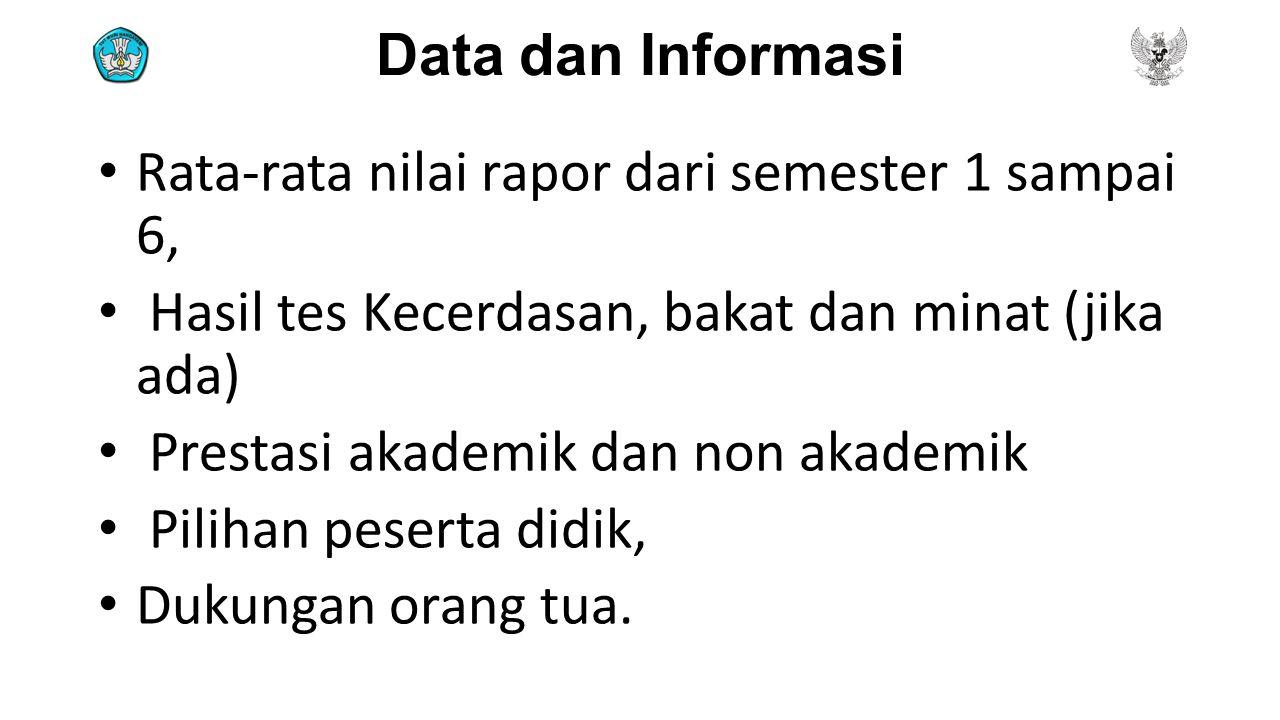 Data dan Informasi Rata-rata nilai rapor dari semester 1 sampai 6, Hasil tes Kecerdasan, bakat dan minat (jika ada)