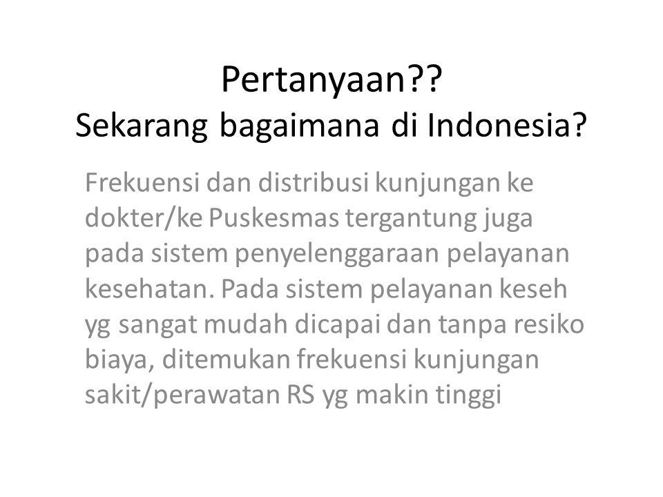 Pertanyaan Sekarang bagaimana di Indonesia