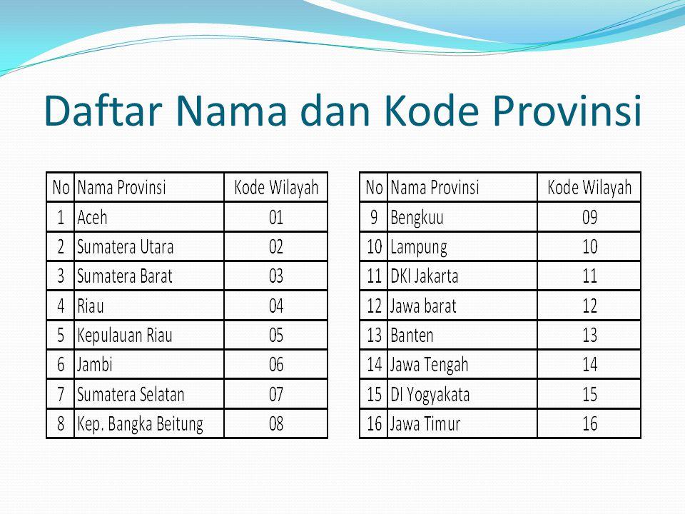 Daftar Nama dan Kode Provinsi