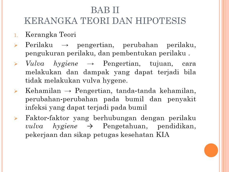 BAB II KERANGKA TEORI DAN HIPOTESIS