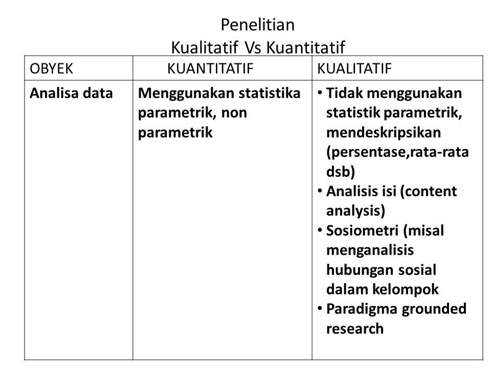 Penelitian Kualitatif Vs Kuantitatif