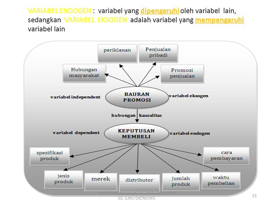 Prof.Dr.Anwar Sanusi, SE., M.Si. (METPEN S3, ILMU EKONOMI)