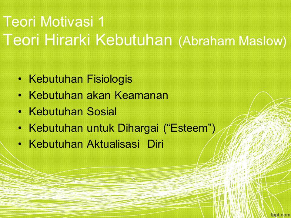 Teori Motivasi 1 Teori Hirarki Kebutuhan (Abraham Maslow)