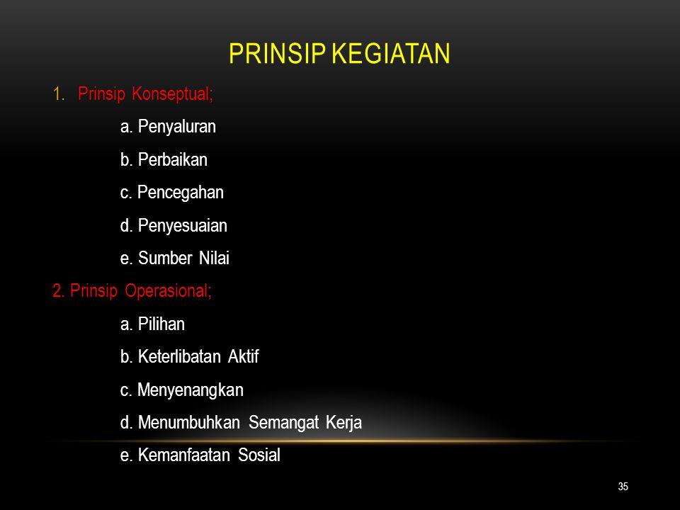 PRINSIP KEGIATAN Prinsip Konseptual; a. Penyaluran b. Perbaikan
