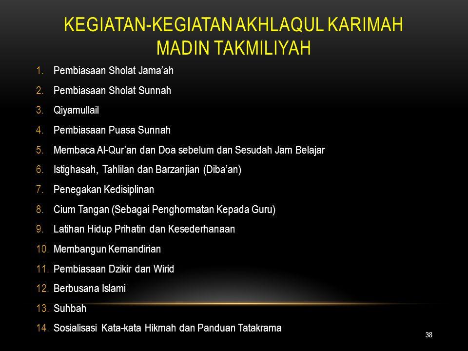 KEGIATAN-KEGIATAN AKHLAQUL KARIMAH MADIN TAKMILIYAH