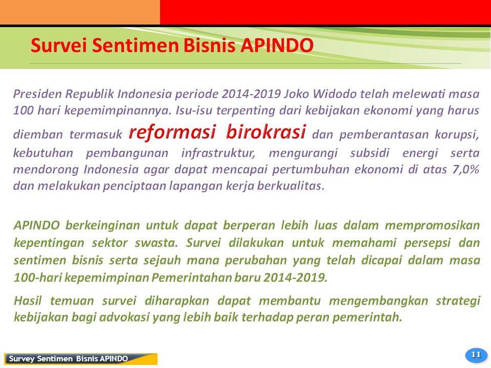 Survei Sentimen Bisnis APINDO