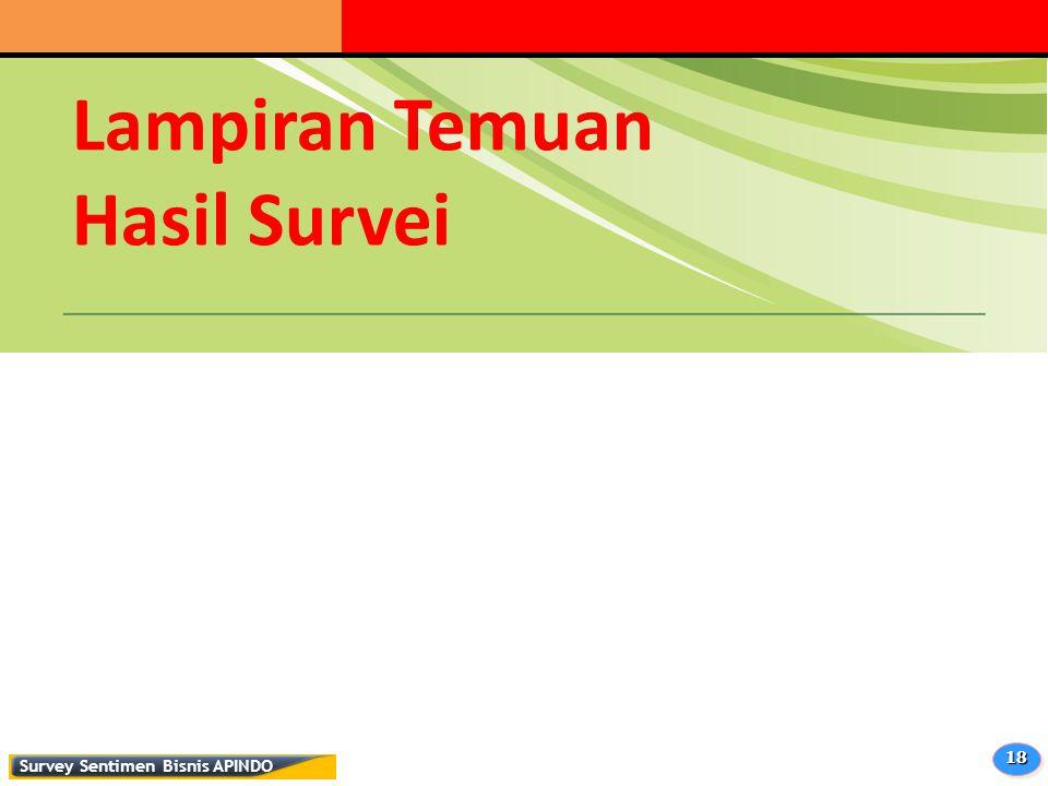 Survey Sentimen Bisnis APINDO