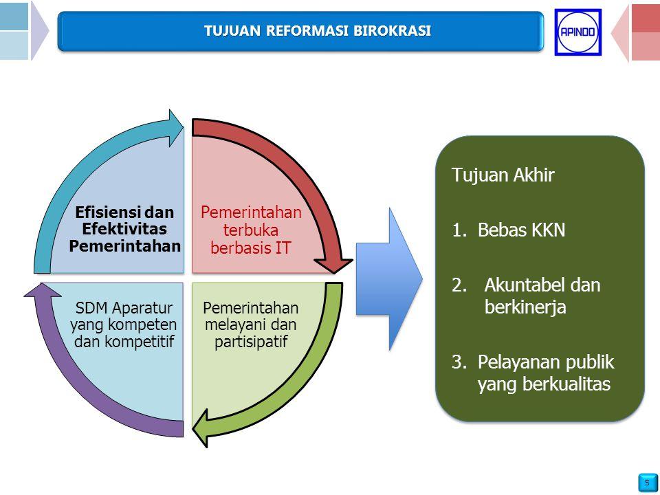 TUJUAN REFORMASI BIROKRASI Efisiensi dan Efektivitas Pemerintahan