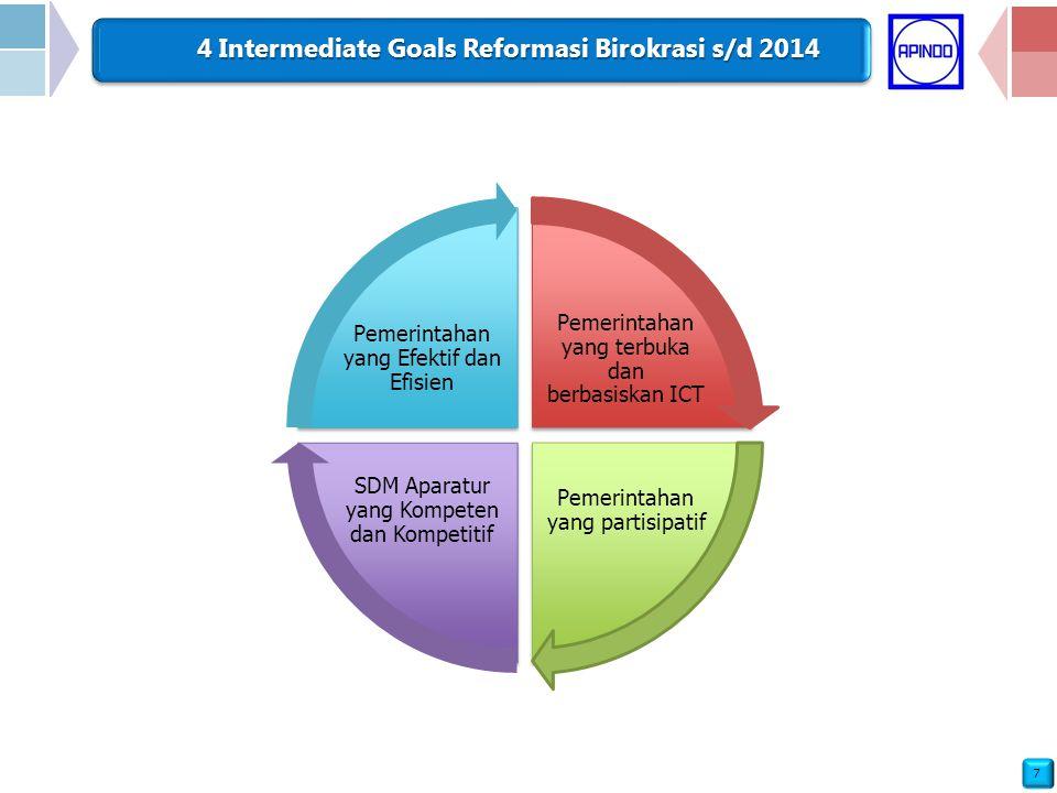 4 Intermediate Goals Reformasi Birokrasi s/d 2014