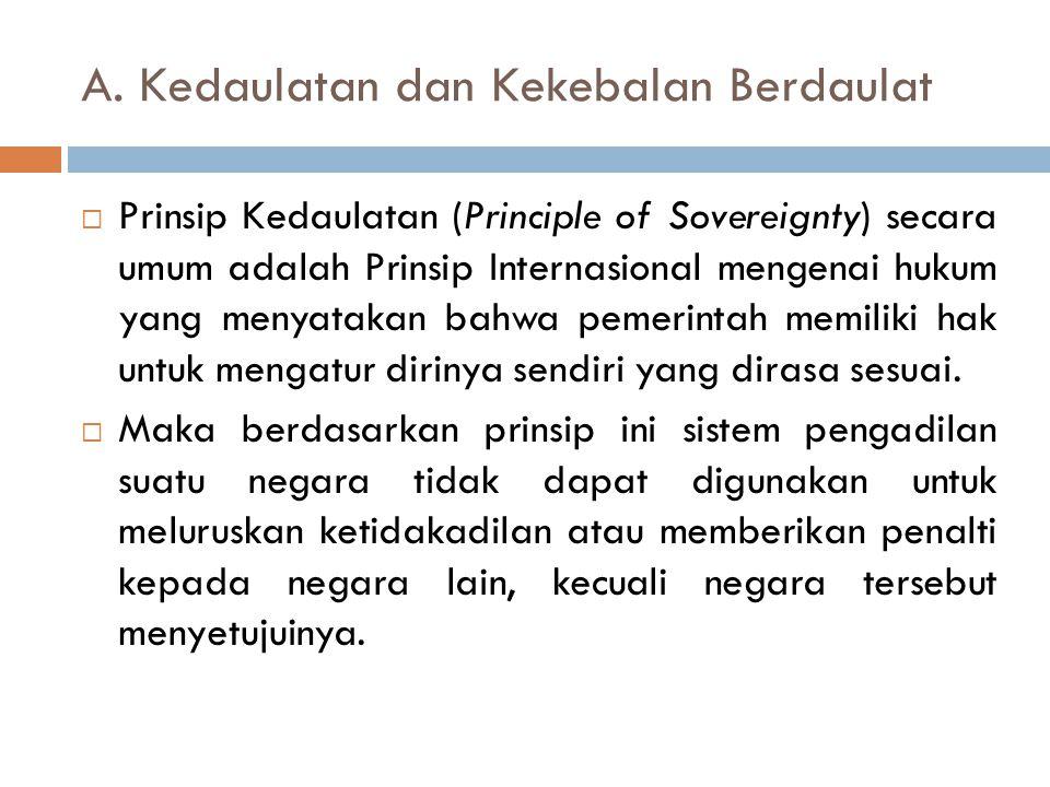 A. Kedaulatan dan Kekebalan Berdaulat