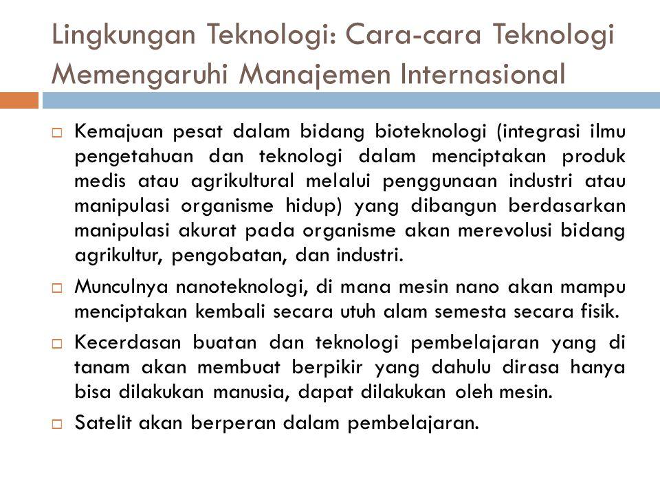 Lingkungan Teknologi: Cara-cara Teknologi Memengaruhi Manajemen Internasional
