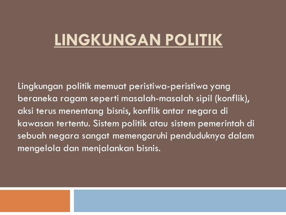 Lingkungan Politik