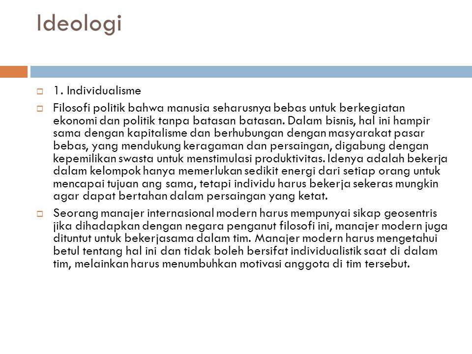 Ideologi 1. Individualisme