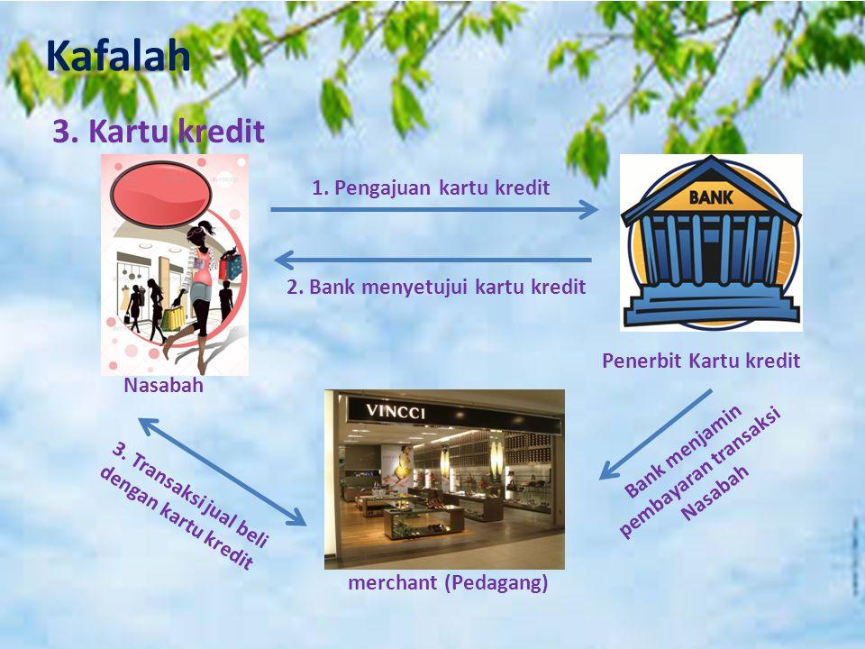 Kafalah 3. Kartu kredit 1. Pengajuan kartu kredit